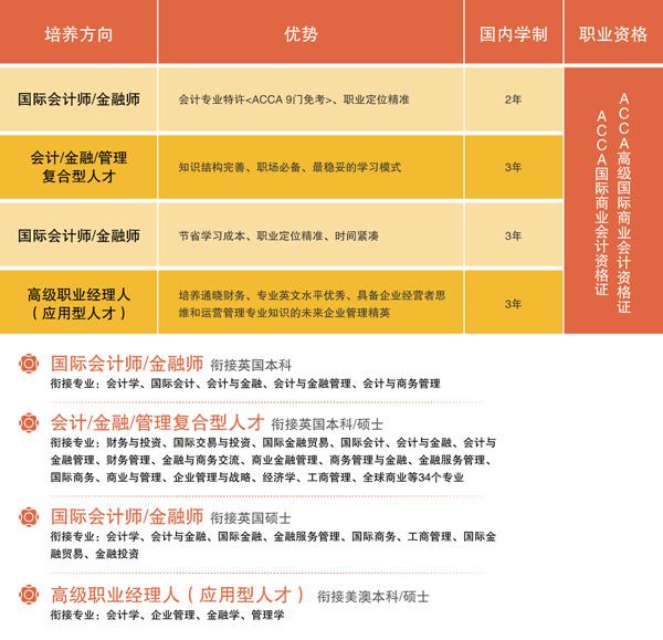 上海大学ACCA项目与海外大学合作.jpg