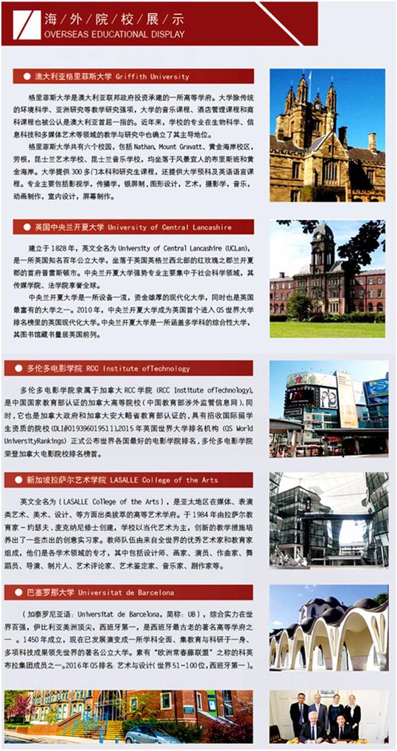 浙江传媒学院华策电影学院国际本科海外院校展示.png
