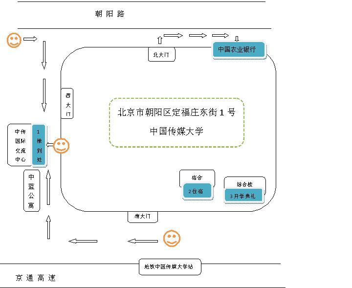 中国传媒大学国际本科位置.jpg