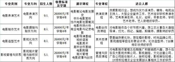 浙传国内班招生计划.jpg